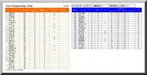 2019_0516_太平洋御殿場W